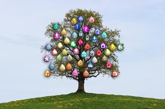 sitemap-tree